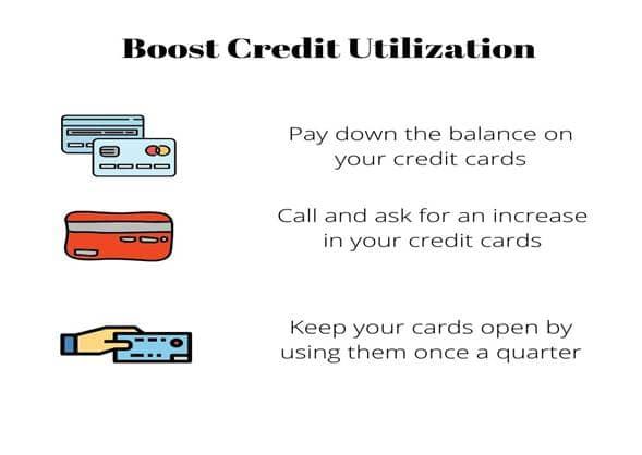 credit restoration
